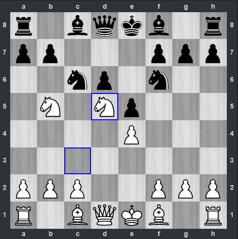 Van Foreest – Carlsen pozycja po 7. Sd5   Tata Steel Masters 2019