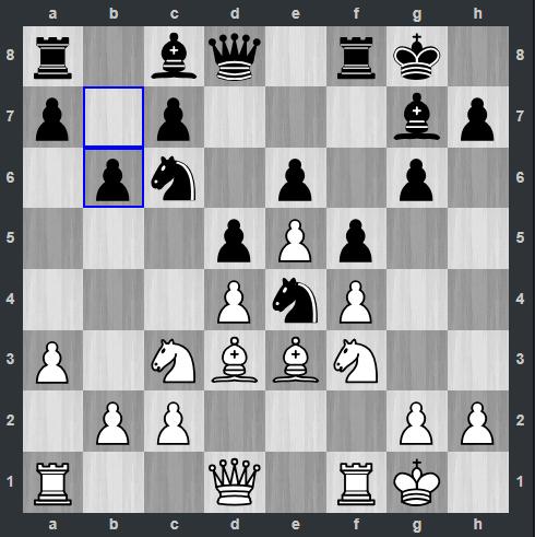 Van-Foreest-Fedoseev-po-11-b6