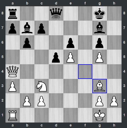 Van Foreest – Fedoseev pozycja po 19. Gg3 | Tata Steel Masters 2019