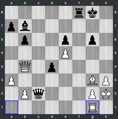 Van Foreest – Fedoseev pozycja po 32. Wg1 | Tata Steel Masters 2019