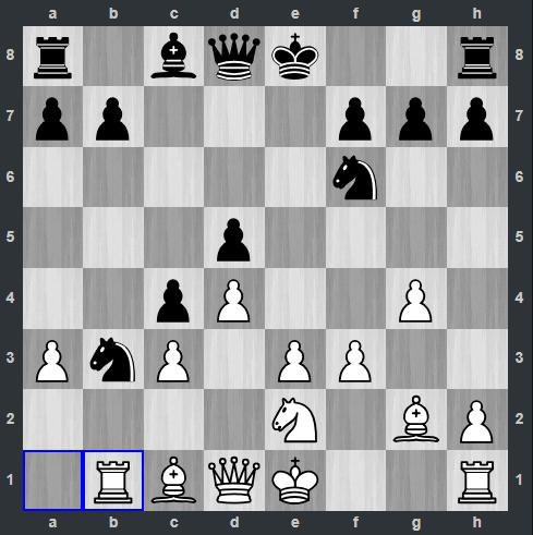 Vidit – Kramnik pozycja po 12. Wb1 | Tata Steel Masters 2019