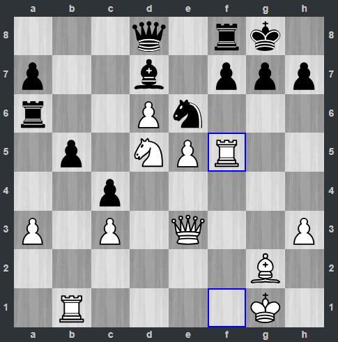 Vidit – Kramnik pozycja po 24. Wf5   Tata Steel Masters 2019