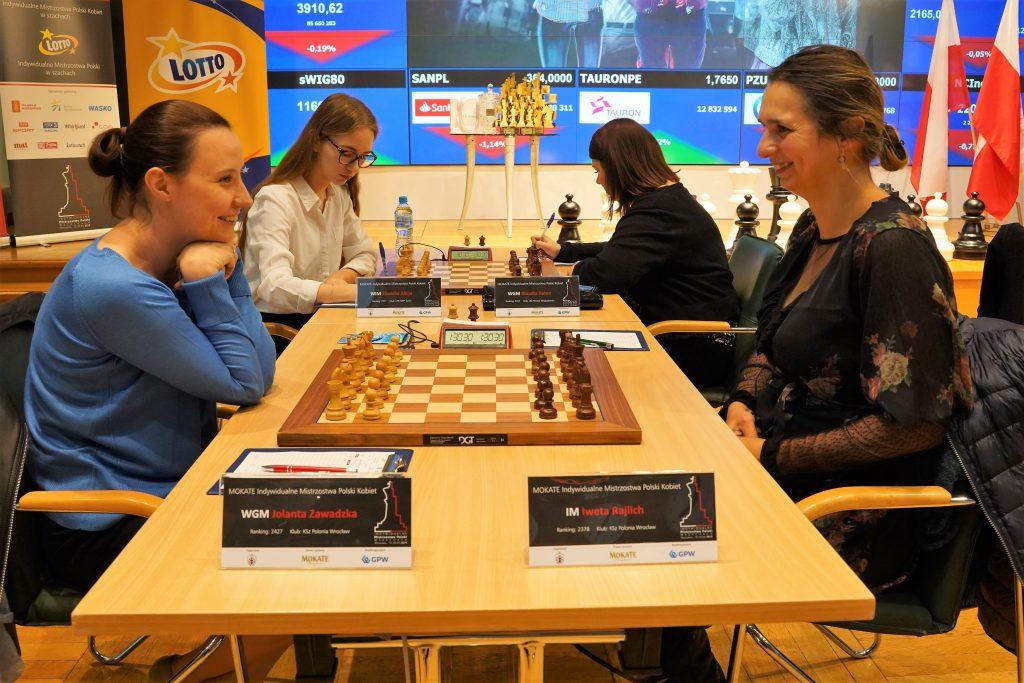 Jolanta Zawadzka, Iweta Rajlich, Mistrzostwa Polski w szachach Kobiet 2019