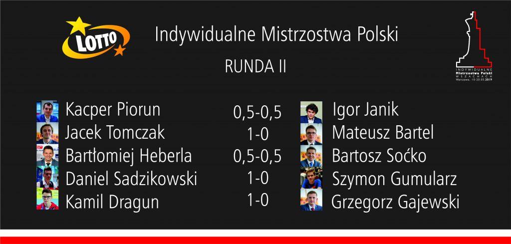 Mistrzostwa Polski w szachach, wyniki runda 2