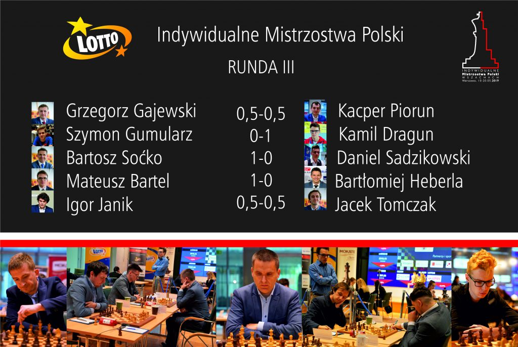 Mistrzostwa Polski w szachach, wyniki runda 3