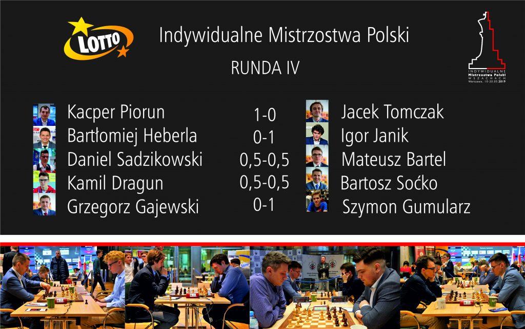 Mistrzostwa Polski w szachach 2019, wyniki runda 4