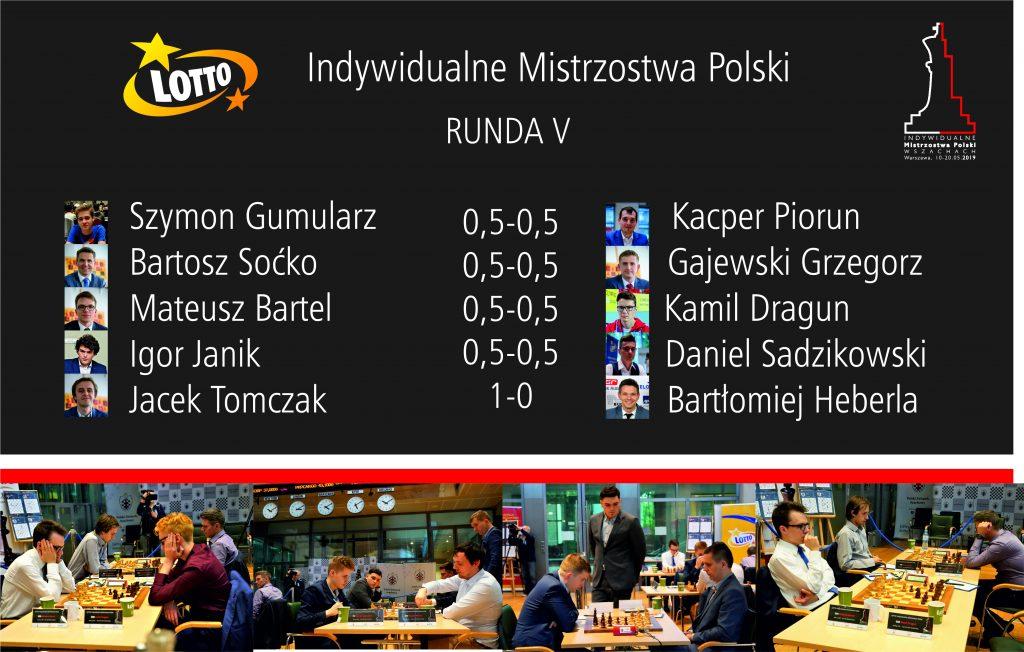 Mistrzostwa Polski w szachach 2019, wyniki runda 5