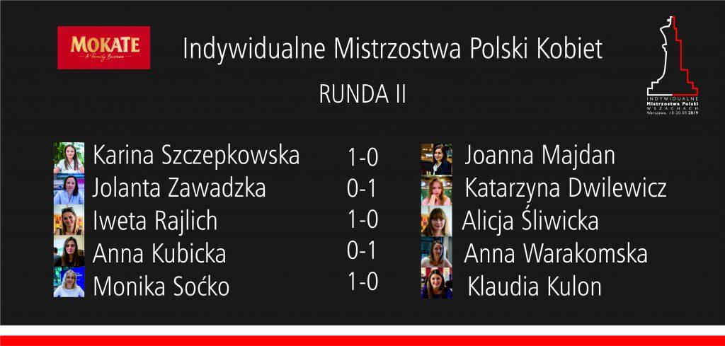 Mistrzostwa Polski w szachach Kobiet, wyniki runda 2