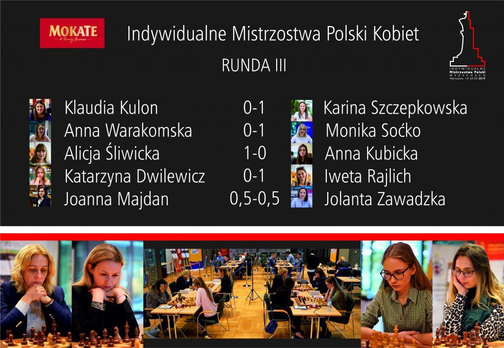 Mistrzostwa Polski w szachach kobiet, wyniki runda 3