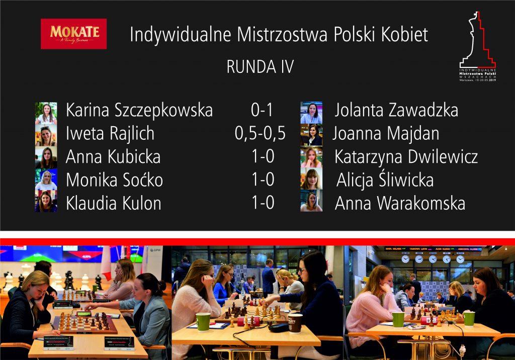 Mistrzostwa Polski w szachach 2019 wyniki runda 4