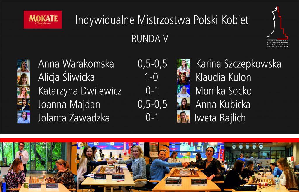 Mistrzostwa Polski w szachach Kobiet 2019, wyniki runda 5