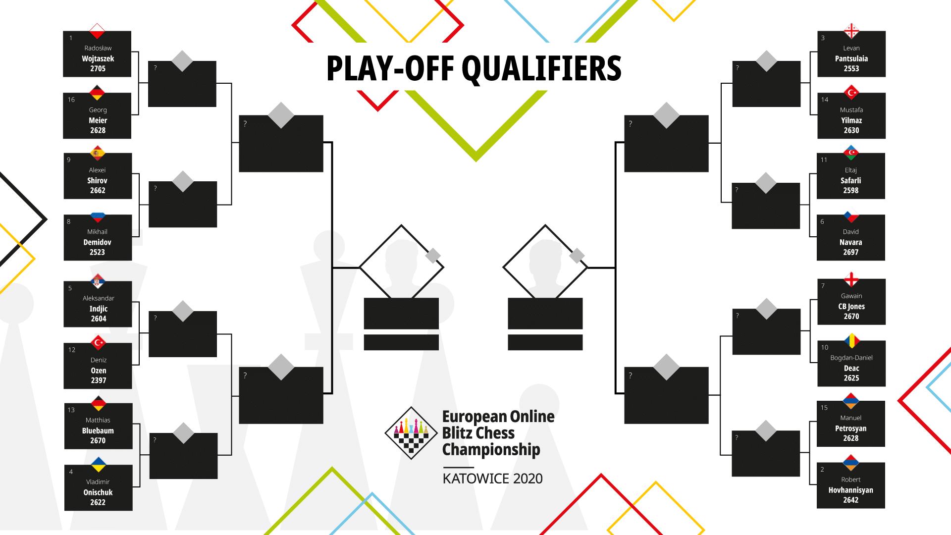 eobcc-tournament-broadcast-play-offs-round1