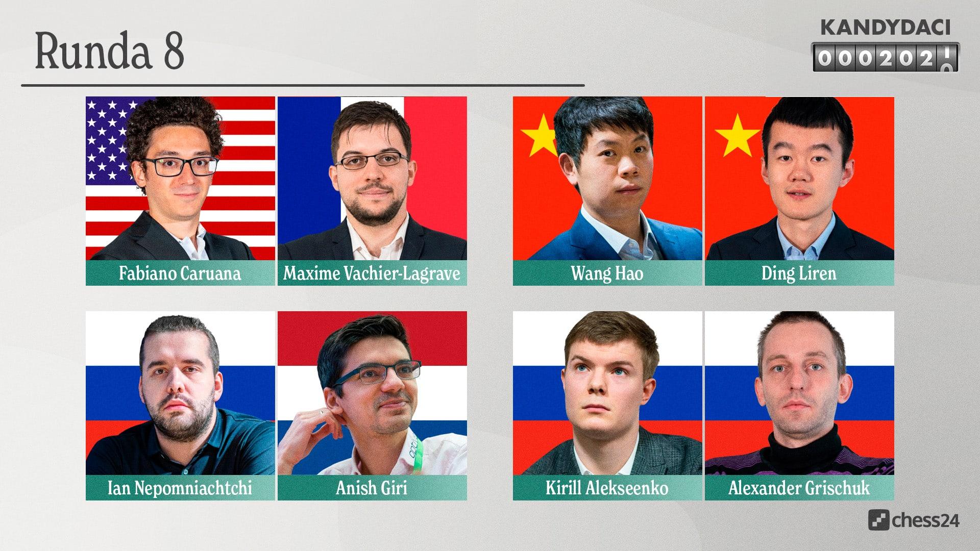 Candidates – Pairings 8 Pairings – HD