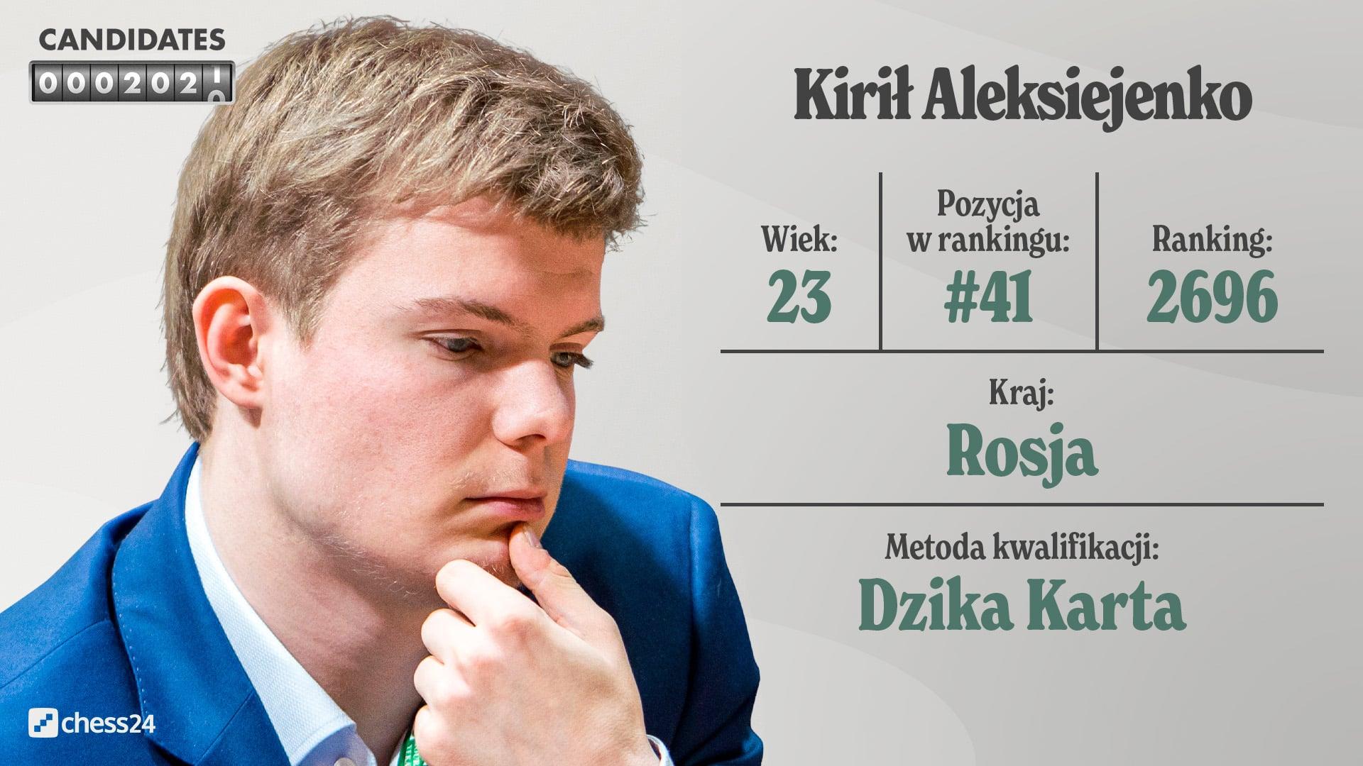Candidates – Player Profiles – Alekseenko Player Profile – HD