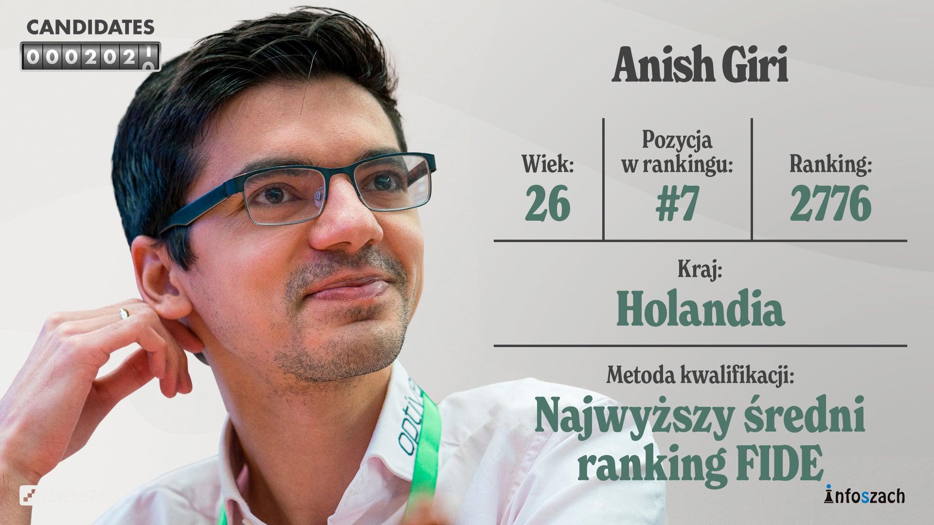 Candidates – Player Profiles Giri Player Profile – HD
