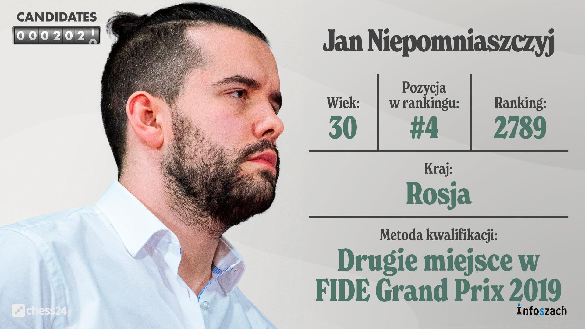 Candidates – Player Profiles – Nepo Player Profile – HD